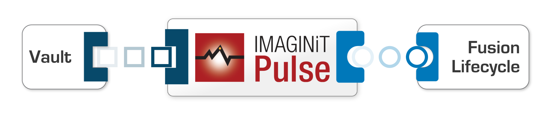 IMAGINiT_Pulse_cropped636638279475727578