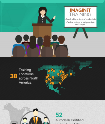 Training Infographic - Click to View